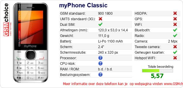myPhone Classic Technische gegevens