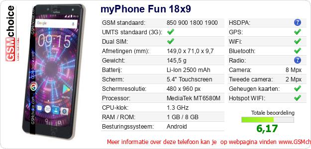 myPhone Fun 18x9 Technische gegevens