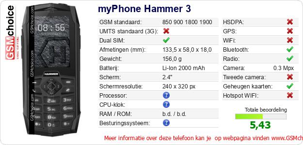 myPhone Hammer 3 Technische gegevens