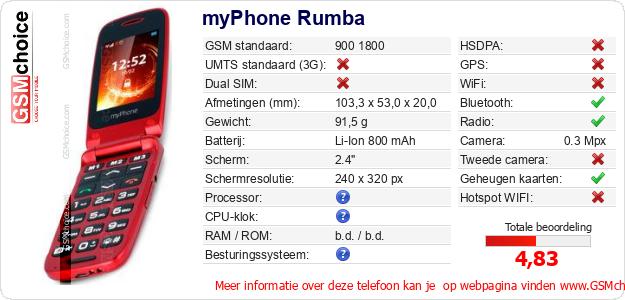 myPhone Rumba Technische gegevens