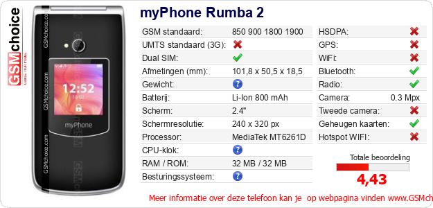 myPhone Rumba 2 Technische gegevens