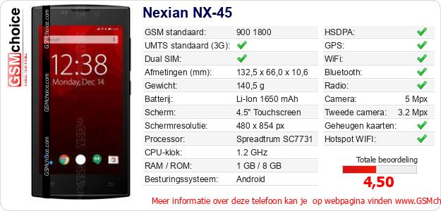 Nexian NX-45 Technische gegevens