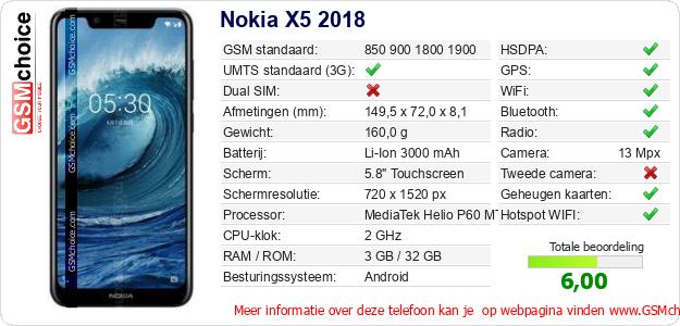 Nokia X5 2018 Technische gegevens