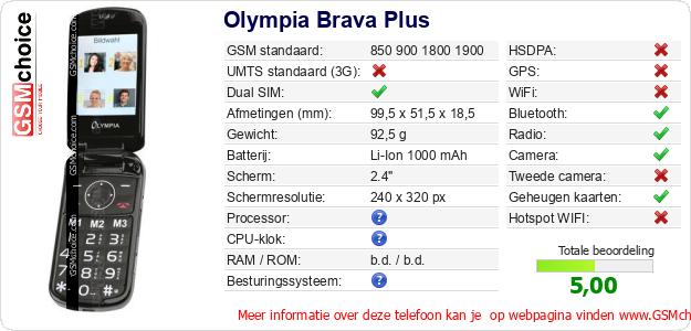 Olympia Brava Plus Technische gegevens