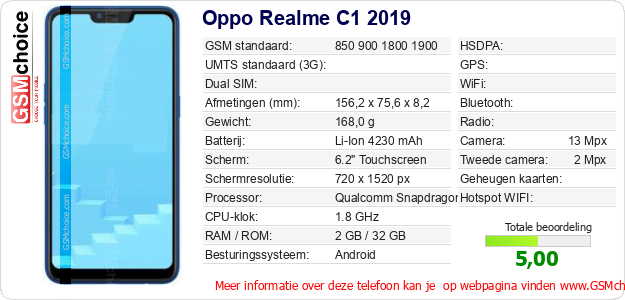Oppo Realme C1 2019 Technische gegevens