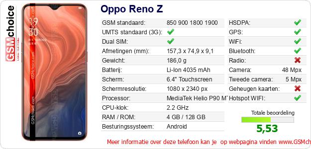 Oppo Reno Z Technische gegevens