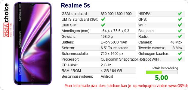 Realme 5s Technische gegevens
