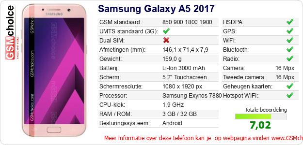 Samsung Galaxy A5 2017 Technische gegevens
