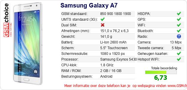 Samsung Galaxy A7 Technische gegevens