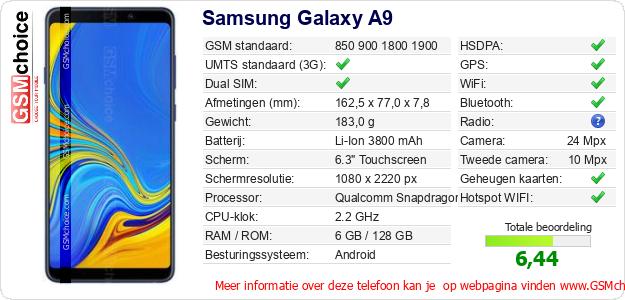 Samsung Galaxy A9 Technische gegevens