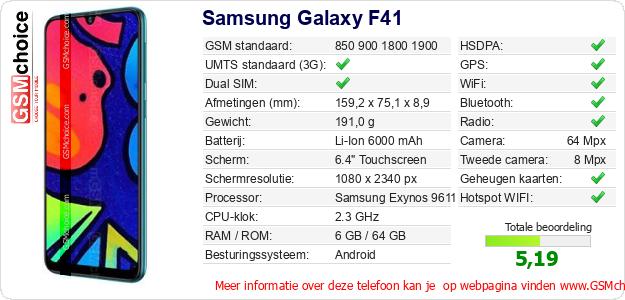 Samsung Galaxy F41 Technische gegevens