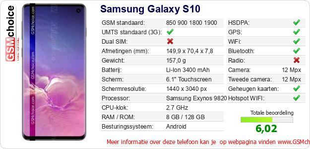 Samsung Galaxy S10 Technische gegevens