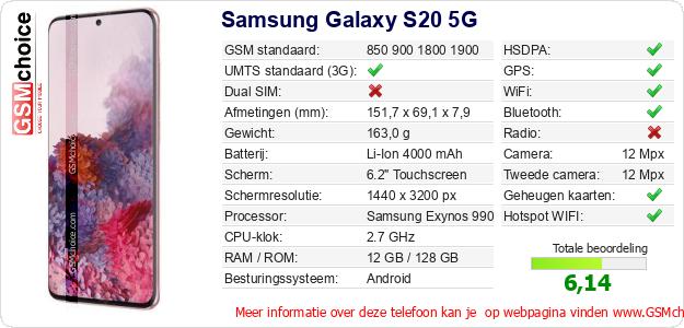 Samsung Galaxy S20 5G Technische gegevens