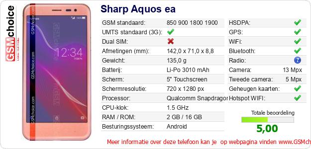 Sharp Aquos ea Technische gegevens