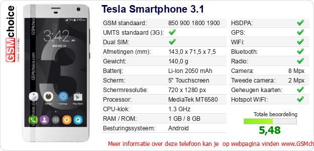 Tesla Smartphone 3.1 Technische gegevens