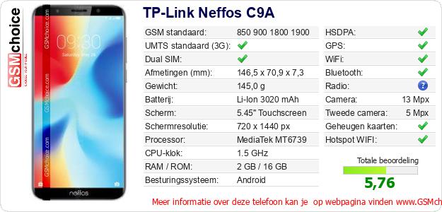 TP-Link Neffos C9A Technische gegevens