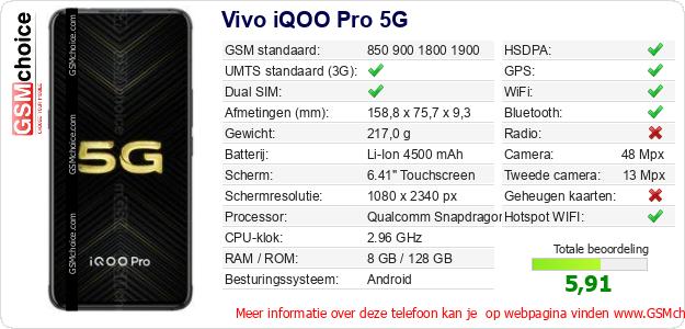 Vivo iQOO Pro 5G Technische gegevens