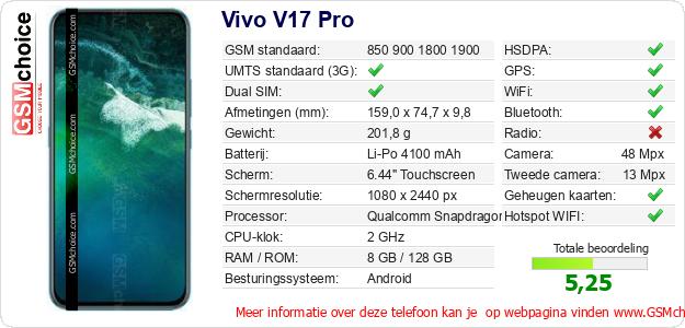 Vivo V17 Pro Technische gegevens