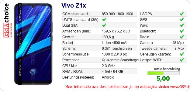 Vivo Z1x Technische gegevens
