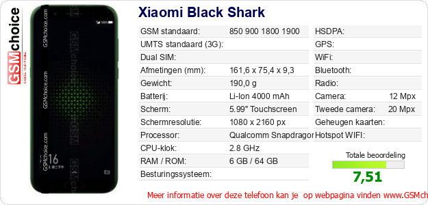 Xiaomi Black Shark Technische gegevens