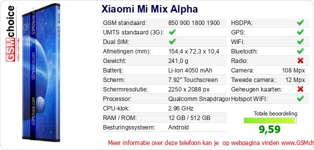 Xiaomi Mi Mix Alpha Technische gegevens