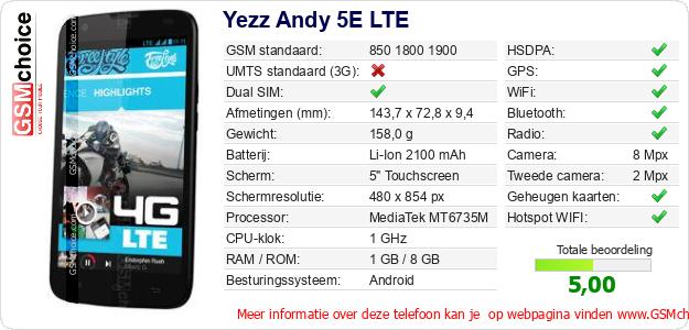 Yezz Andy 5E LTE Technische gegevens