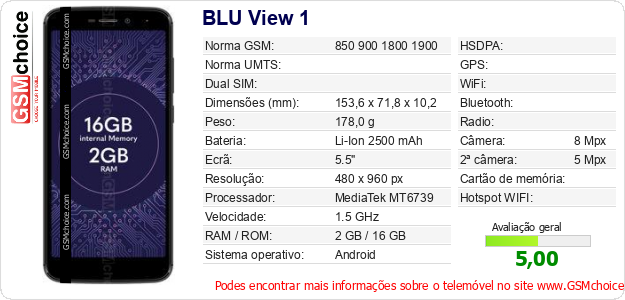 BLU View 1 Especificações técnicas do telemóvel