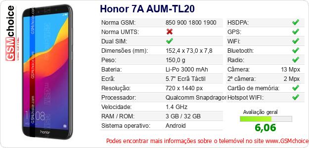 Honor 7A AUM-TL20 Especificações técnicas do telemóvel