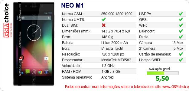 NEO M1 Especificações técnicas do telemóvel