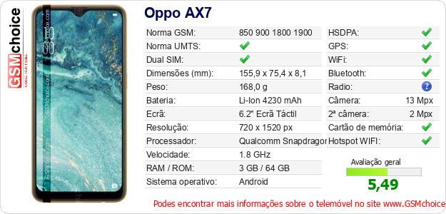 Oppo AX7 Especificações técnicas do telemóvel