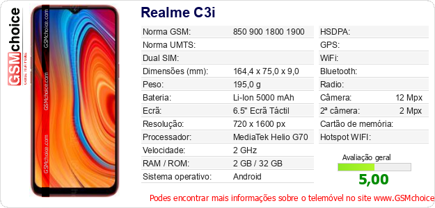 Realme C3i Especificações técnicas do telemóvel