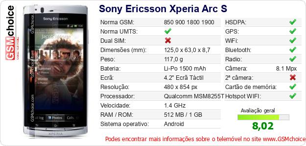 Sony Ericsson Xperia Arc S Especificações técnicas do telemóvel