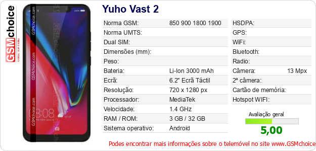 Yuho Vast 2 Especificações técnicas do telemóvel