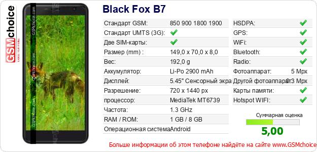 Black Fox B7 Технические данные телефона