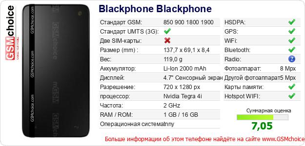 Blackphone Blackphone Технические данные телефона