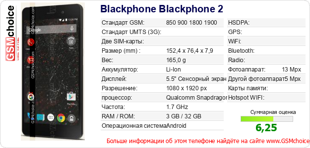 Blackphone Blackphone 2 Технические данные телефона
