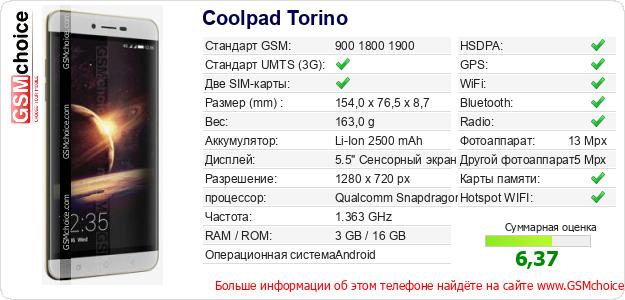 Coolpad Torino Технические данные телефона