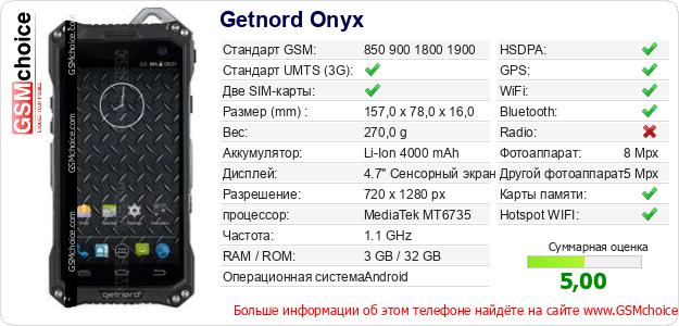 Getnord Onyx Технические данные телефона