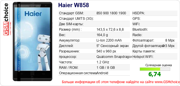 Manuale haier w858