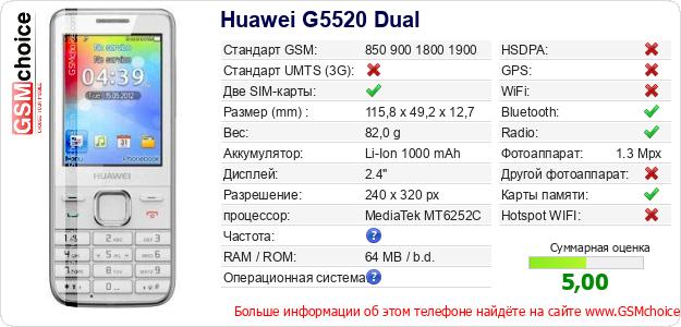 Huawei G5520 Dual Технические данные телефона