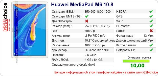 Huawei MediaPad M6 10.8 Технические данные телефона