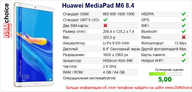 Huawei MediaPad M6 8.4 Технические данные телефона