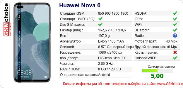 Huawei Nova 6 Технические данные телефона