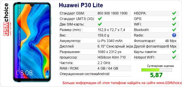 Huawei P30 Lite Технические данные телефона