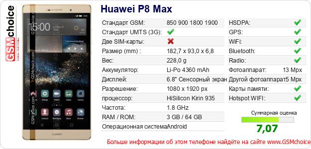 Huawei P8 Max Технические данные телефона