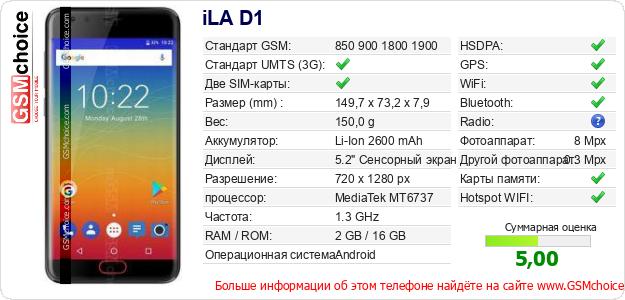 iLA D1 Технические данные телефона