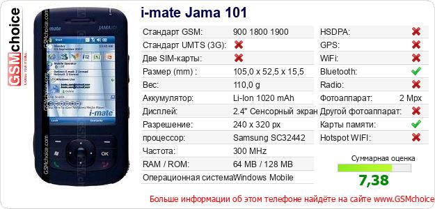 i-mate Jama 101 Технические данные телефона