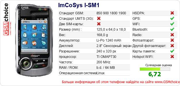 ImCoSys I-SM1 Технические данные телефона