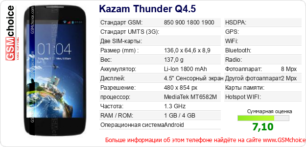 Kazam thunder q4.5 user manual