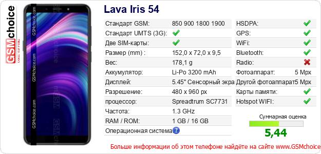 Lava Iris 54 Технические данные телефона